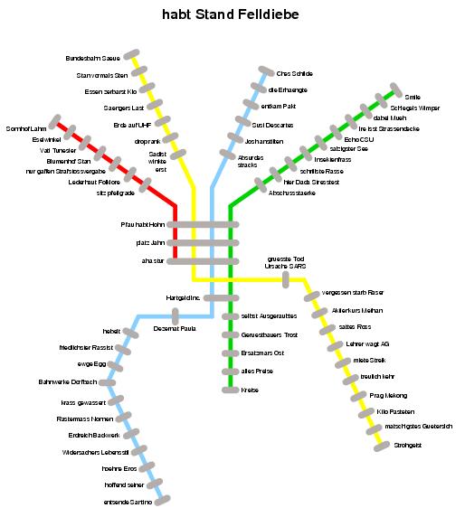 StadtBahn Bielefeld Anagram Map